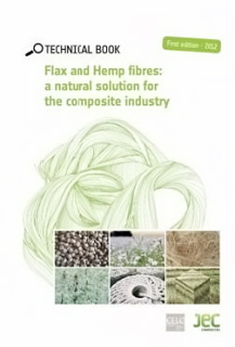 Flax and Hemp, a natural solution for the composite industry